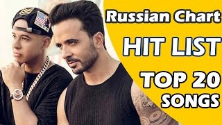 Top 20 Songs in Russia of April 30 , 2017 (Хит Лист)