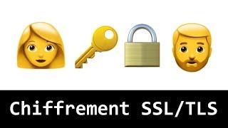 LechiffrementSSL/TLSexpliquéenemojis