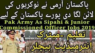 Pak Army Jobs 2019 at HQ 1 Corps Mangla Cantt - Jobs Pakistan