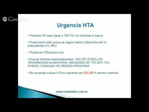 Tratamiento de la hipertensión sartanes