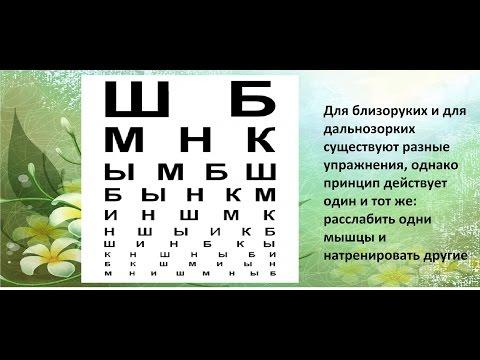 Можно ли носить линзы после коррекции зрения