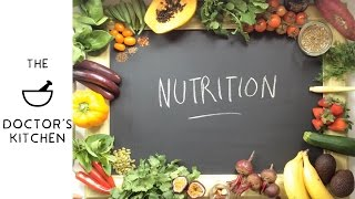Micronutrition – Vitamins and Minerals