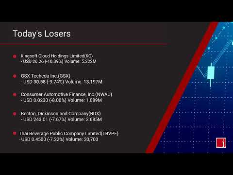 InvestorChannel's US Stock Market Update for Wednesday, Ma ... Thumbnail