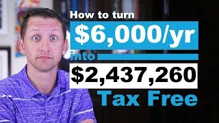 How to turn your $6,000 Roth IRA contribution into $2,437,260