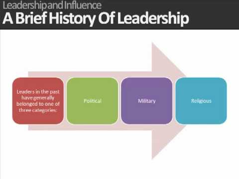 Introduction To Leadership With Leadership Training Courses ...
