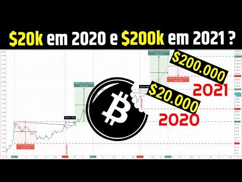 šifrēšanas valūtas ieguldījumu konvencijas bitcoin tirdzniecbas dziums