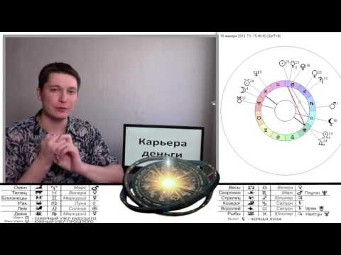 Гороскоп для козерога совместимость знаков