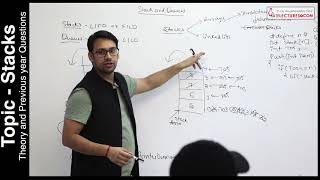 Stacks - Concept and Previous year Questions on Stacks Data Structure