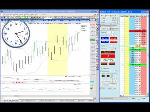 Rockwell Trading Strategies – Part 1: Here's The Seahawk Strategy in Action