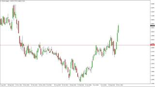 NATURAL GAS Natural gas Prices forecast for the week of December 12 2016, Technical Analysis