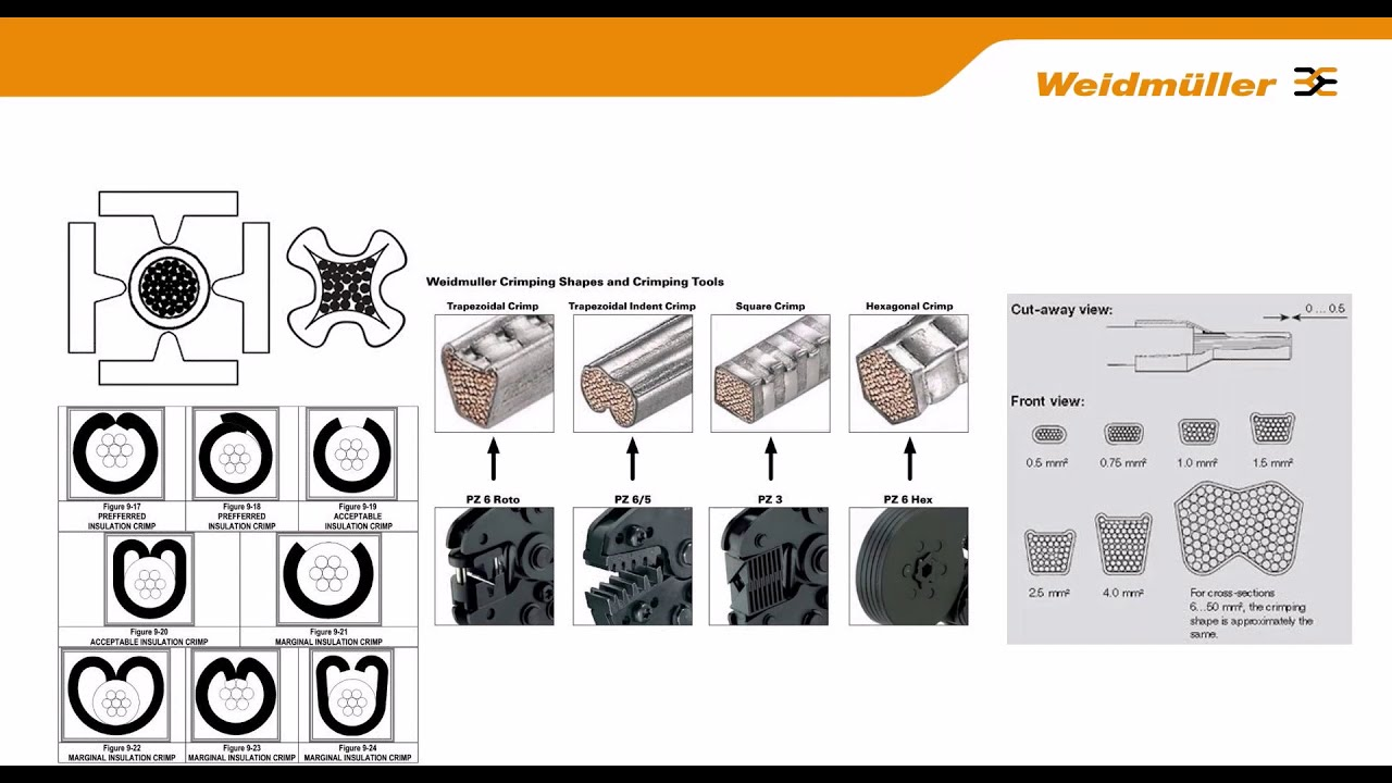 Weidmuller Tools Part 2