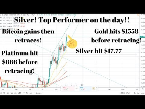 Silver smashes Resistance! Silver outperforms gold on the day! Bitcoin pumps to $10600!