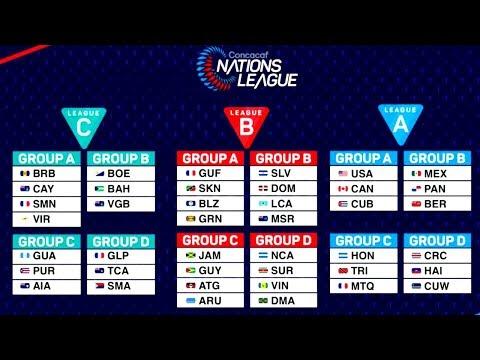 AsÍ Se JugarÁ La Concacaf Nations League 20192020