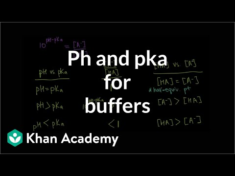 Ph And Pka Relationship For Buffers Video Khan Academy