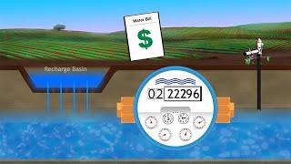 Recharge Net Metering