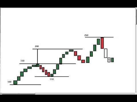 Расчет рыночного риска по опционам