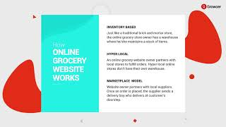 How to Start an Online Grocery Supermarket Store- Business Model & Industry Trends