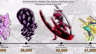 Power Levels of Seven Deadly Sins, Demon Clan & Goddess Clan