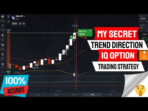 Auto binary options reviews