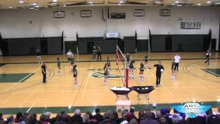 Plus 7 Drill - Art Of Coaching Volleyball