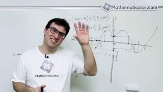 Vlastnosti funkce 1 - Definiční obor a obor hodnot