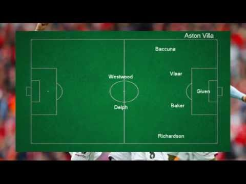 Arsenal vs Aston Villa FA cup Final Starting Lineup