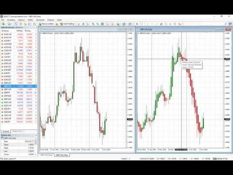 Wwwwagenzia di trading on line o online