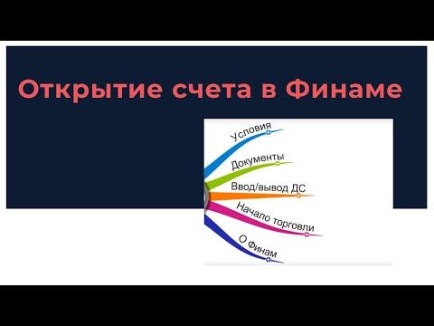 Лучшие стратегии форекс 2012