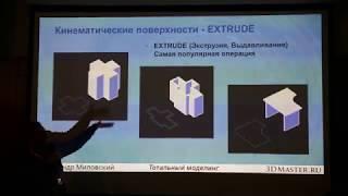 Тотальный моделлинг - классическая лекция про методы моделирования
