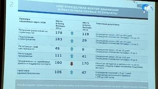 В правительстве области сегодня обсудили вопросы улучшения инвестиционного климата