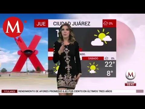 El clima para hoy 1 de noviembre, con Marilú Kaufman