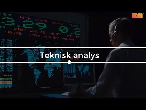 Lär Dig Trading – Grunderna för en teknisk analys