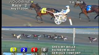 Rainbow Blue - World Record, Three-Year-Old Pacing Fillies - Woodbine Racetrack