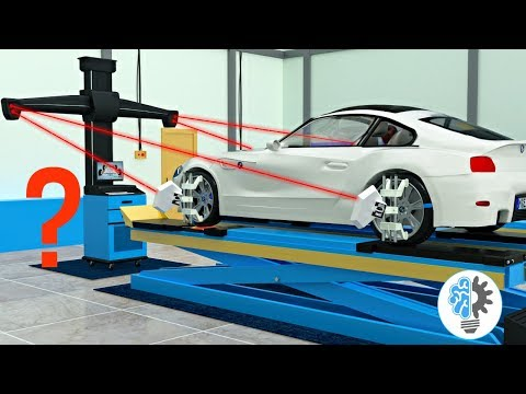 Watch Wheel Alignment