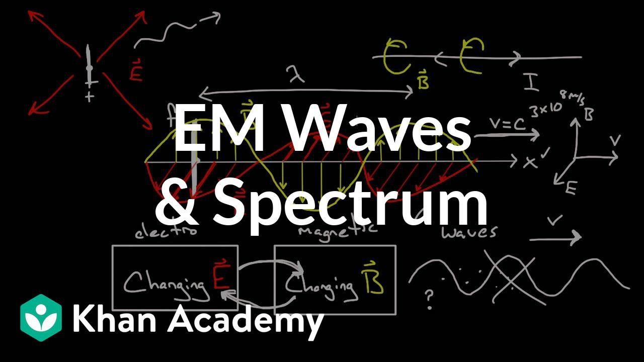 Electromagnetic waves and the electromagnetic spectrum, Khan Academy