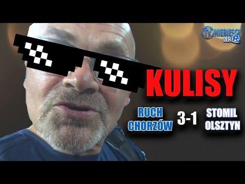 Kulisy meczu Ruch Chorzów - Stomil Olsztyn okiem kamery kibiców Niebieskich