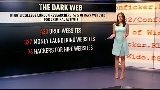 Are you afraid of the dark web?