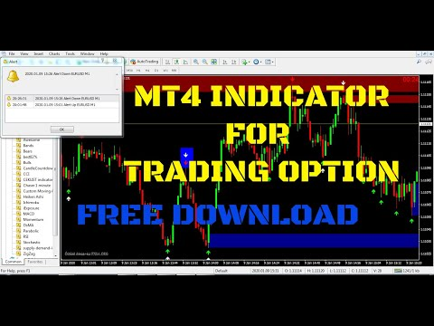 Trading account for binary options
