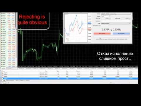 Бинарные опционы в евро