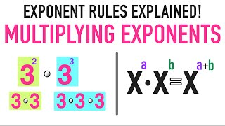 ☆ Learn to Multiply Exponents with the Same Base | Common Core Algebra I