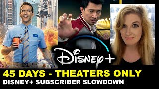 45 Day Window for Free Guy & Shang-Chi, Disney Plus Subscribers Slow Growth by Beyond The Trailer