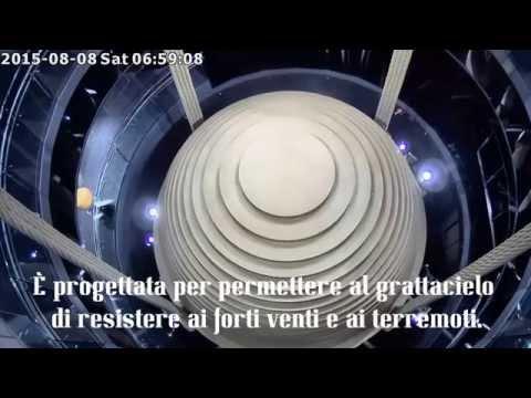 Uzbeki a sesso video on-line