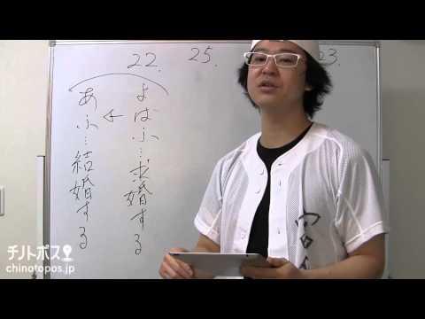 宮ターンの古文1000本ノック part3