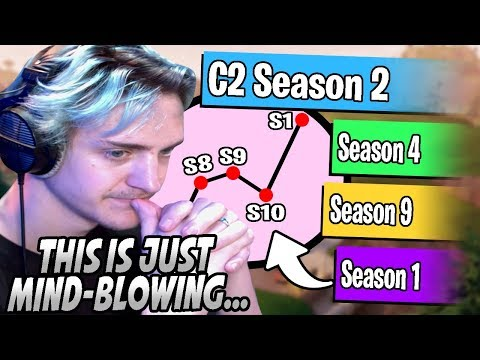 Ninja goes off on 'boring' Fortnite Chapter 2: ready for a new Season