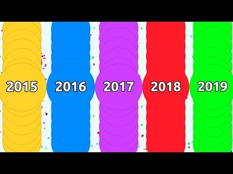 AGARIO GAMEPLAYS FOR 2015 - 2019 ( Agar.io Nostalgia )