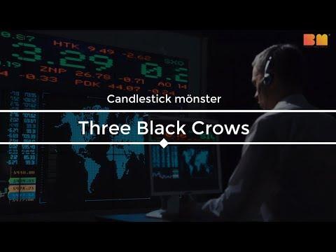 Lär Dig Trading – Three Black Crows Candlestick
