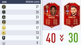 WEEKEND LEAGUE IS NOW 30 GAMES! - FIFA 19 Ultimate Team