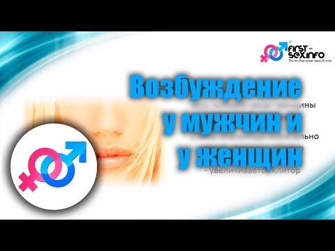 Видео возбужденные половые органы женщины