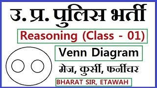 Blood relation reasoning tricks part 03 by bharat sir most up police bharti 2018 ii logical venn diagram ii reasoning class part 01ii ccuart Choice Image