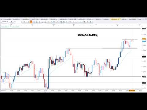 Strategia di trading di opzioni binarie 2020